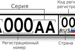 Расшифровка номерного знака
