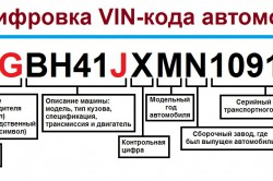 Расшифровка вин-кода