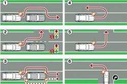 Типичные случаи пересечения сплошной линии